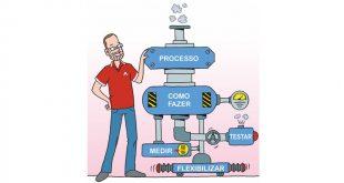 actioncoach sistemas _pedroafonso1