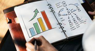 """2ª edição do Programa """"Start & Pulse"""" para startups e PME nacionais"""