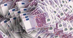 crédito às empresas microempresas